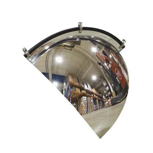 Ellenőrző parabolikus tükrök, sarokmetszet